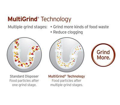 Измельчитель пищевых отходов InSinkErator COVER CONTROL